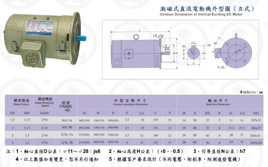motor-dc-1-2hp-d14-mat-bich-01