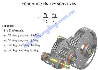 cong-thuc-tinh-ty-so-truyen