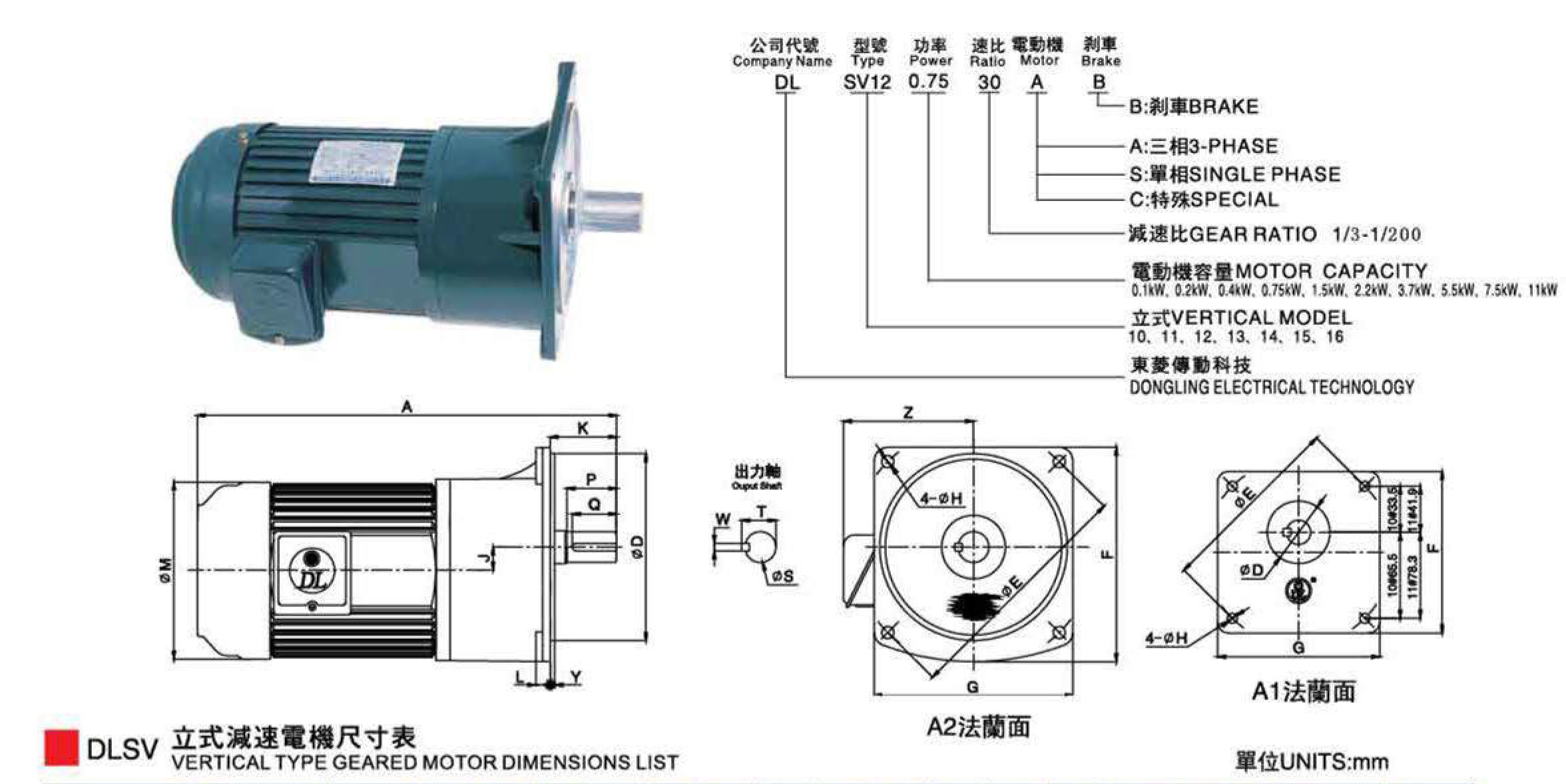Cấu tạo motor giảm tốc tải trung mặt bích