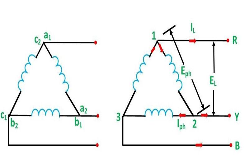 Cách đấu dây motor 3 pha 3 dây và 4 dây